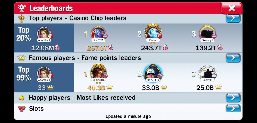 huuuge casino leaderboard